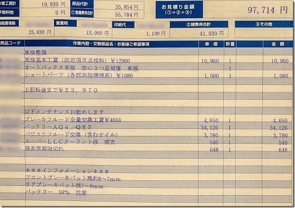 プレマシー(20S-SKYACTIV)の車検費用